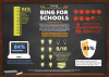 Bing for Schools offers new ad-free search experience for students - The Fire Hose