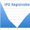 IPO Registrations Are Returning From The Shadow Of The Valley Of Death