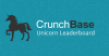 The Crunchbase Unicorn Leaderboard – TechCrunch