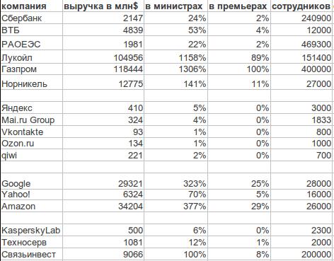 Глеб Суворов, иллюстрация к статье Интернет-СМИ как автомойка
