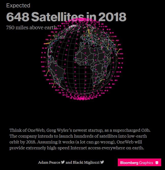На орбите 2018