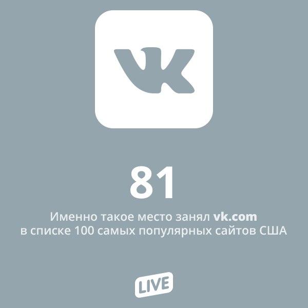 ВКонтакте 81 место в США