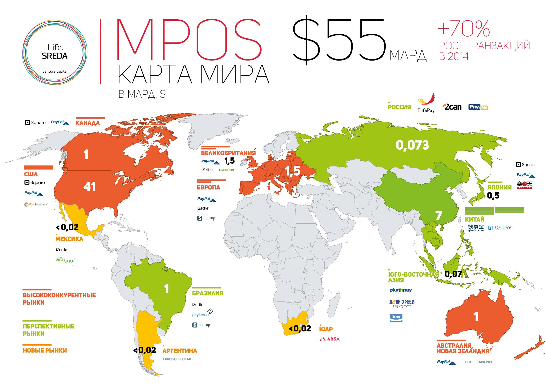 Карта мирового mPOS-рынка