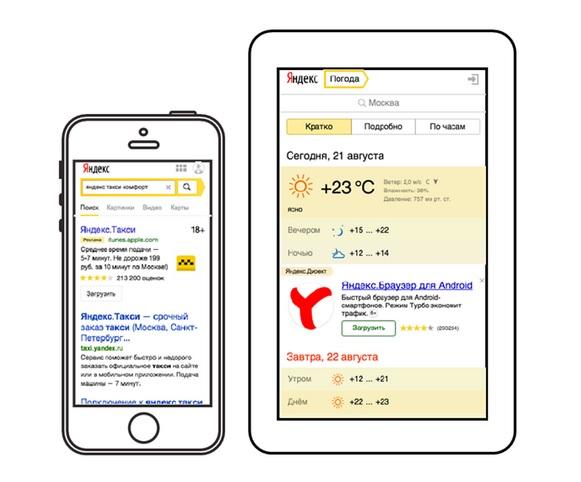 Яндекс мобильная реклама