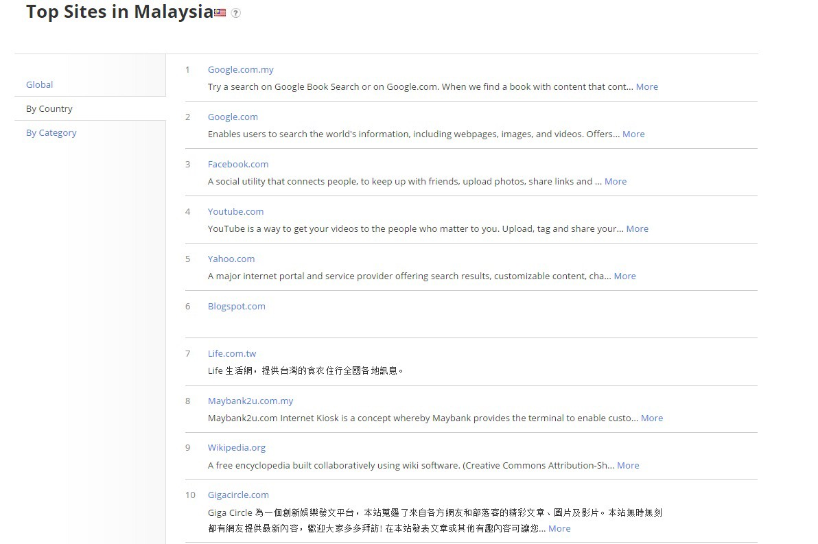 malazia-img10[1]