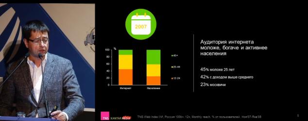 12 Тагиев - интернет аудитория была моложе богаче