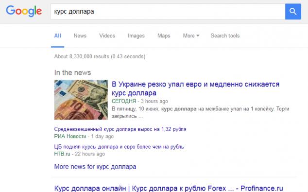 доллар в Google новостях