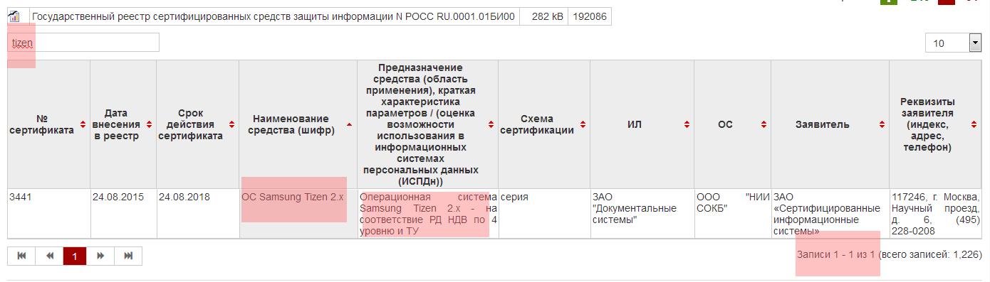 tizen 2 с сертификатом безопасности ФСТЭК от 24 августа 2015 года