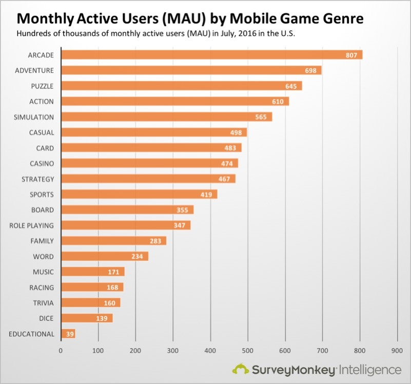 mobile-game-users1