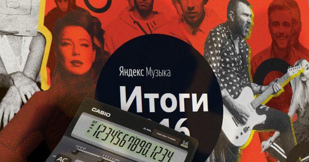 yandex-music Что не так в хит-параде Яндекс.Музыки