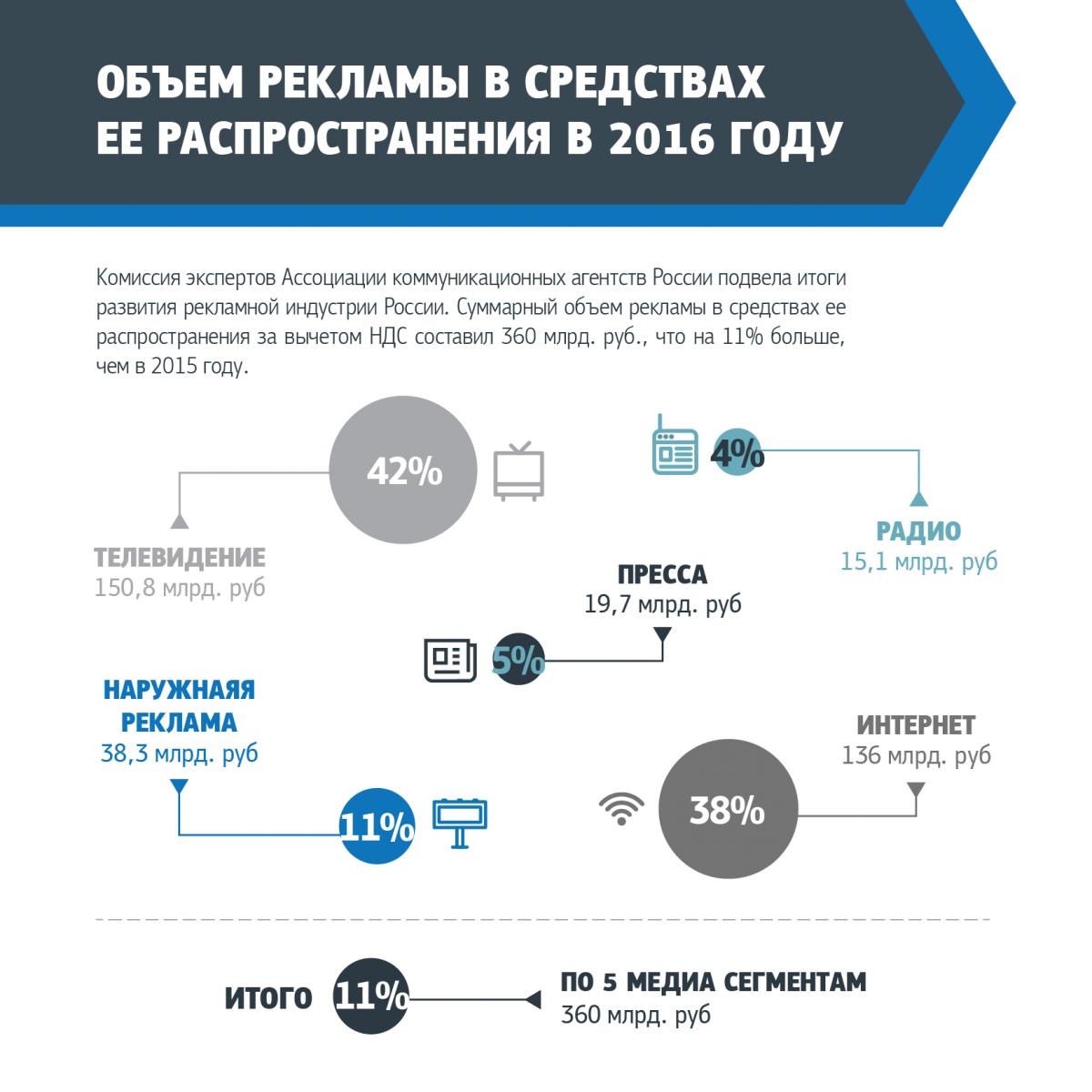 web_infographics_2017-01
