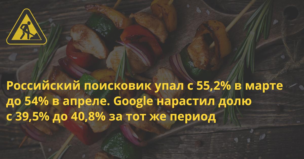 «Яндекс» отдал ещё 1% поиска Google и обновил антирекорд по доле в Рунете