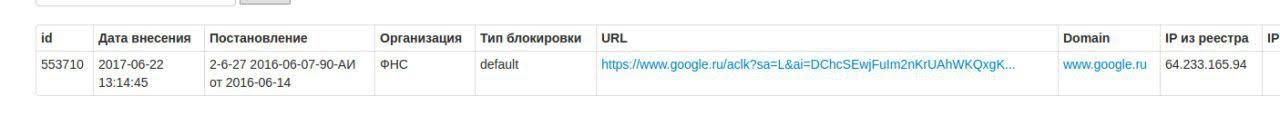 Роскомнадзор заблокировал рекламную ссылку Google