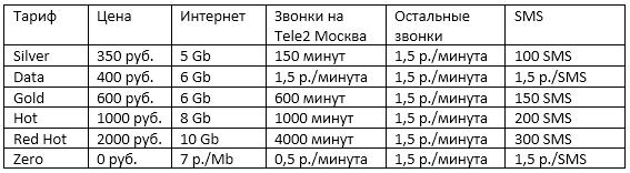 1ba1a8a2654c365b2126904995430920