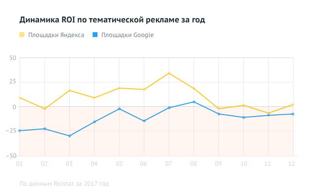 chart_08