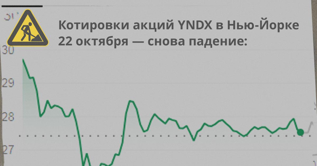 Котировкам YNDX не помог PR без упоминания GR и обещание Воложа «не продавать»