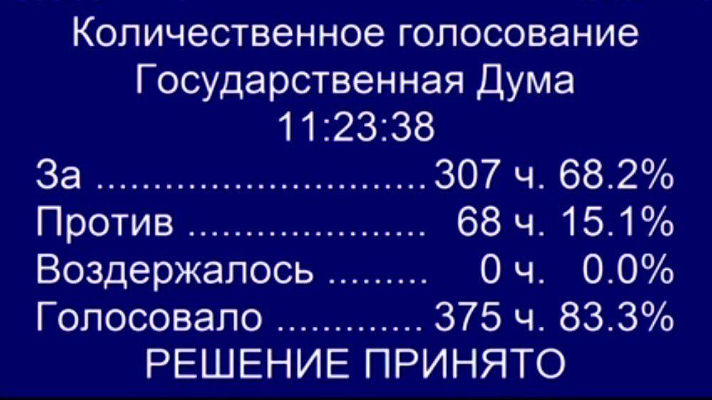 Дума приняла закон «О суверенном Рунете»