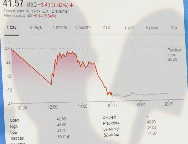 котировки UBER после IPO