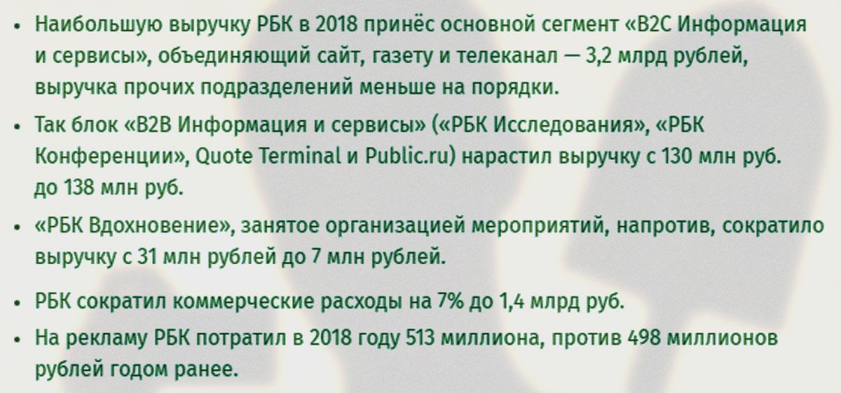 Убытки РБК в 2018 — 3,5 млрд рублей. Берёзкин пообещал, если что, покрыть долги
