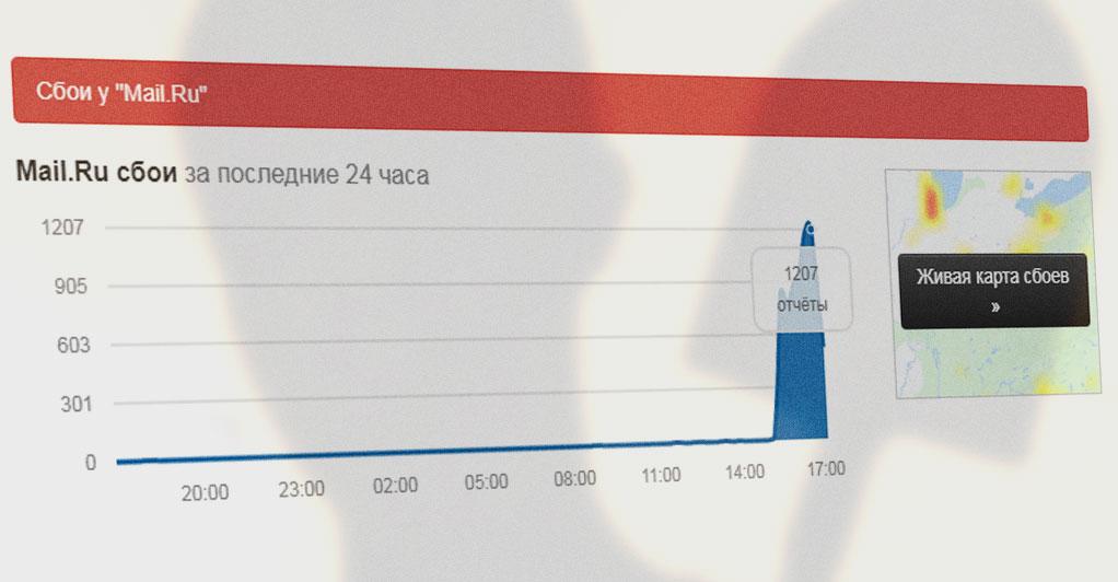 [UPD: пожар в ДЦ Dataline на Боровой] В Mail.ru авария — перебои доступа и к корпоративным и обычным email