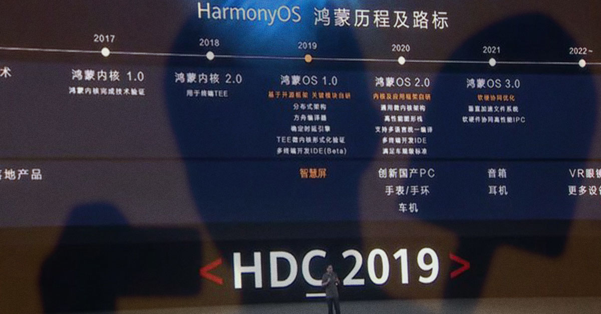 Huawei представила операционку для всего: смартфонов, компьютеров и другого железа