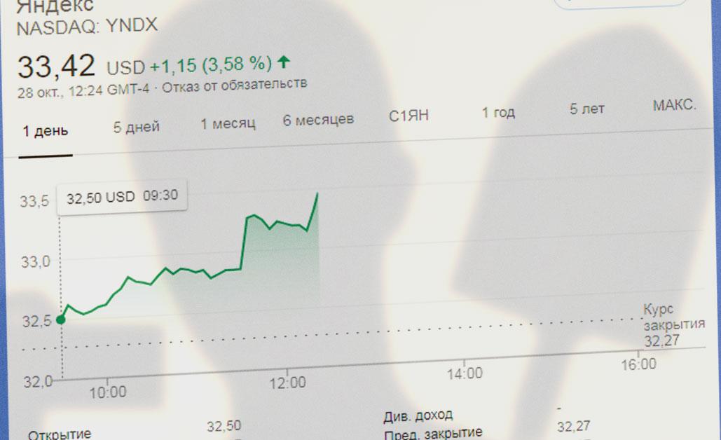 YNDX вырос на 4% на новостях о переговорах об IPO Яндекс.Такси с Morgan Stanley и Goldman Sachs