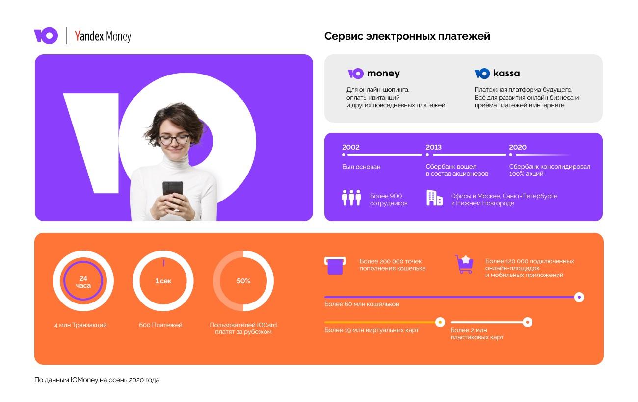 Сбербанк поменял последнюю букву алфавита на предпоследнюю в купленных у Яндекса Деньгах