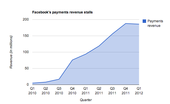 facebook-payments.png