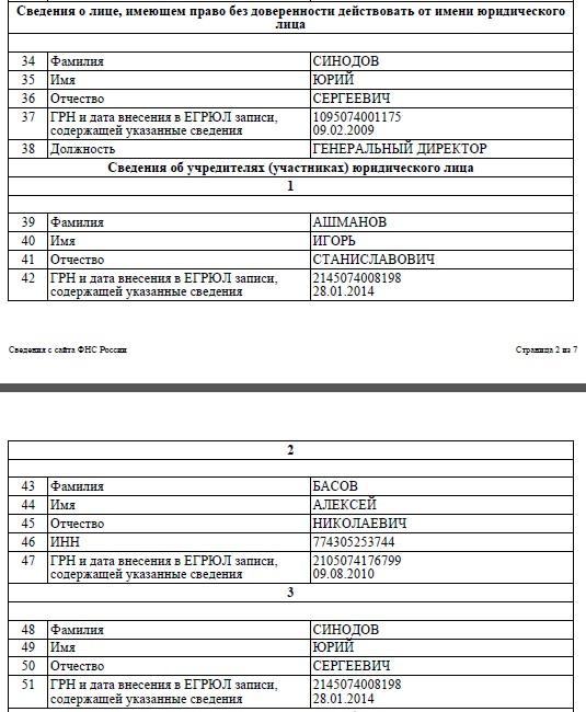 Налог ру выписка из егрюл проверь