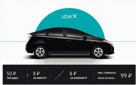 Копеечный Uber X приехал в Москву. Минимальный чек 99 рублей